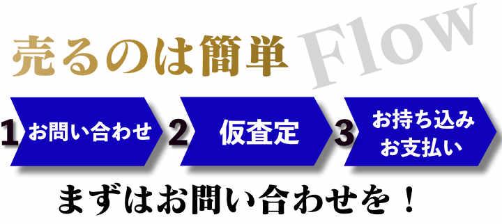 denzai-flow.jpg