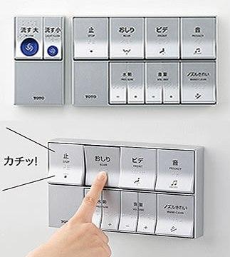 eco Remote controller