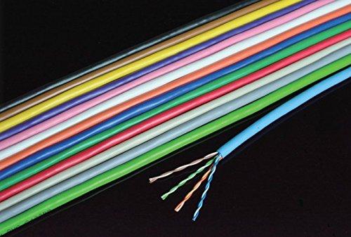 電線・ケーブル